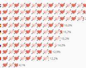 studie zum besten land für online dating