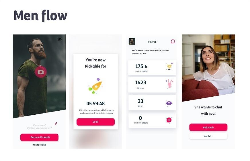 Kostenlose dating-apps keine mitgliedschaft